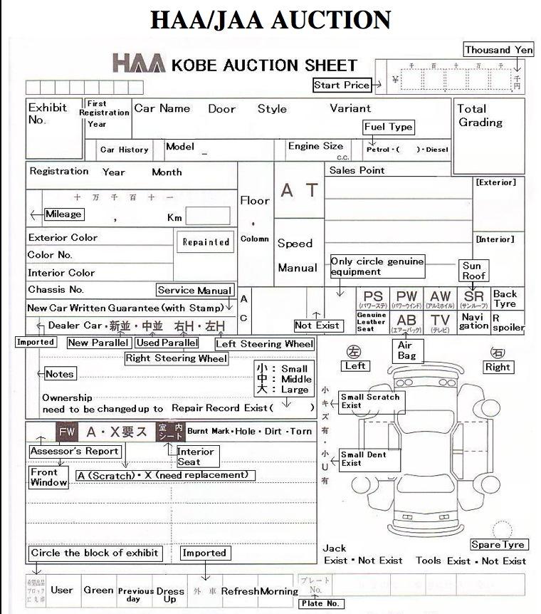 aukzionnyj-list-auction-sheet