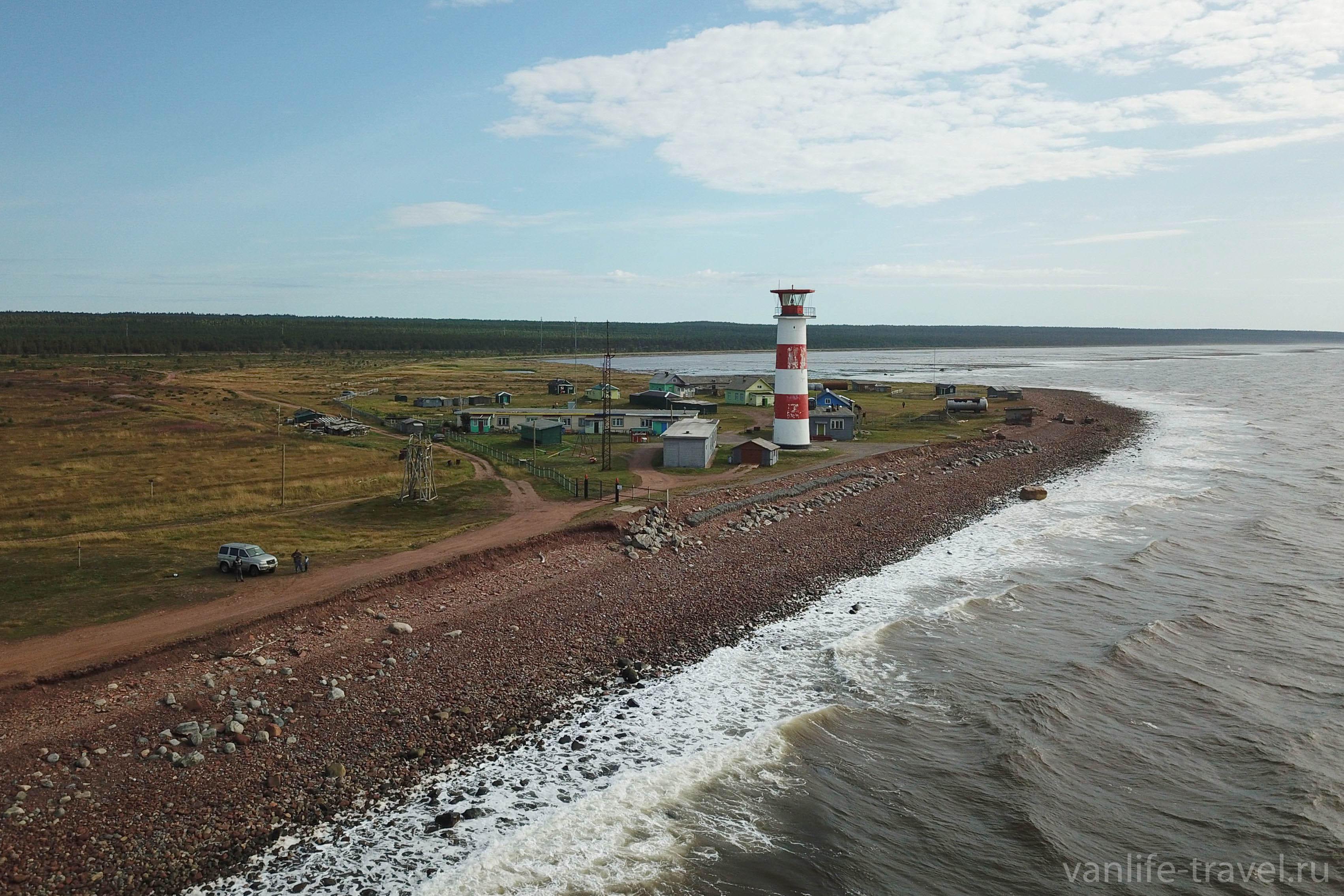 Карелия – Кольский: август 2020